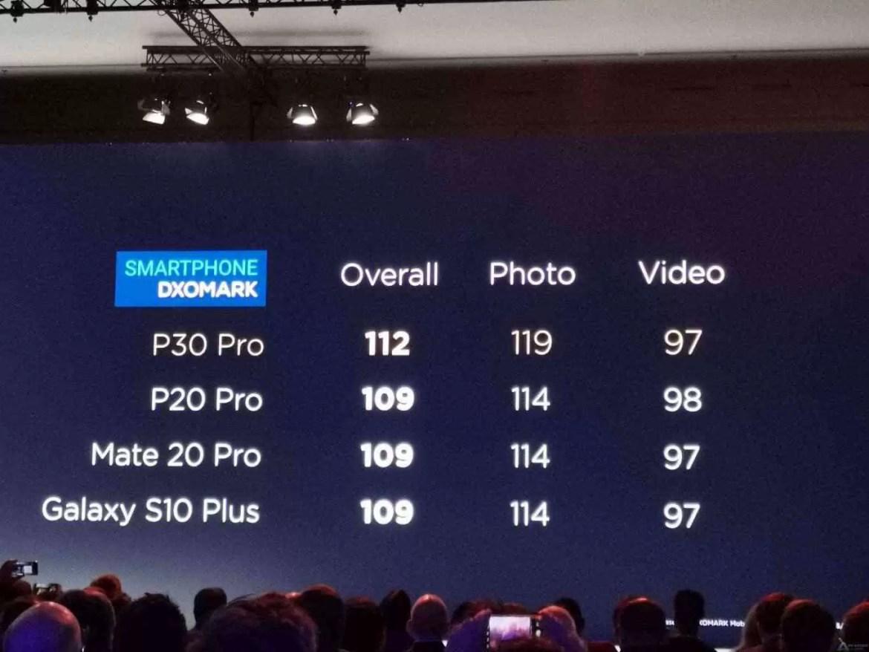 Análise preliminar Huawei P30 Pro Hands On e primeiras impressões 9