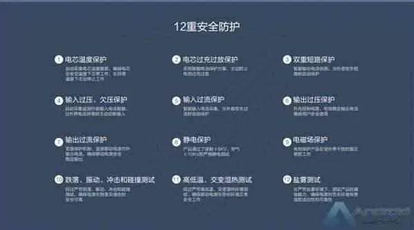 Huawei lança um PowerBank de 10000 mAh com carga rápida bidirecional de 18W 6