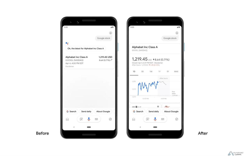 Google Assistant é enriquecido com respostas mais articuladas 5