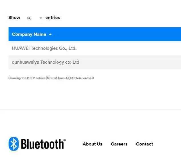 Wi-Fi Alliance e Bluetooth SIG retomaram a colaboração com a Huawei 3