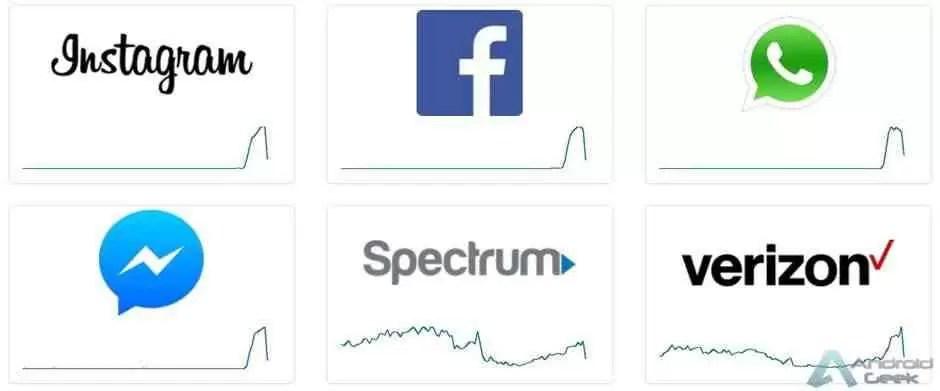 Facebook, Messenger, Instagram e WhatsApp estão com problemas nesta manhã