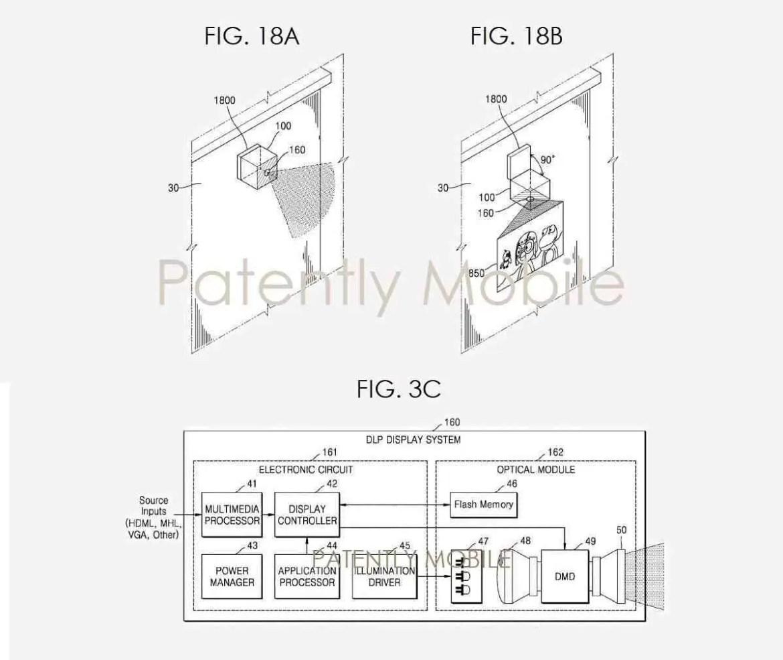 Projetor portátil Samsung
