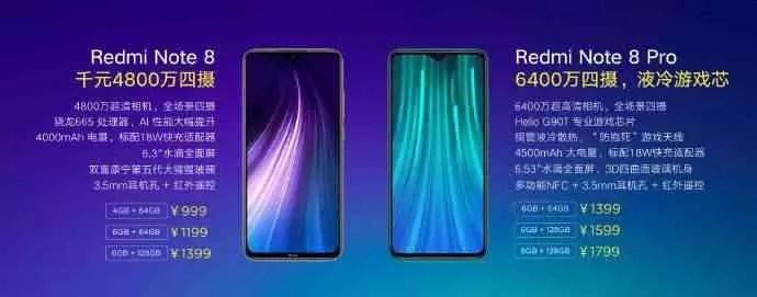 Redmi Note 8 e Note 8 Pro são oficiais na China 1