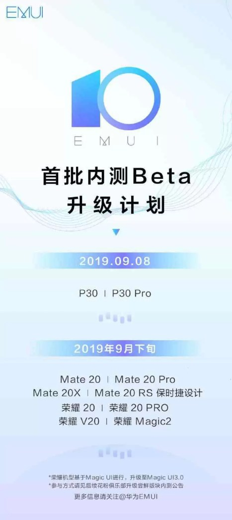 EMUI 10 Beta Rollout Date Oficial