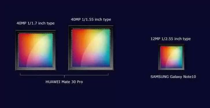 Huawei Mate 30 Pro deve chegar com dois sensores enormes de 40MP 1