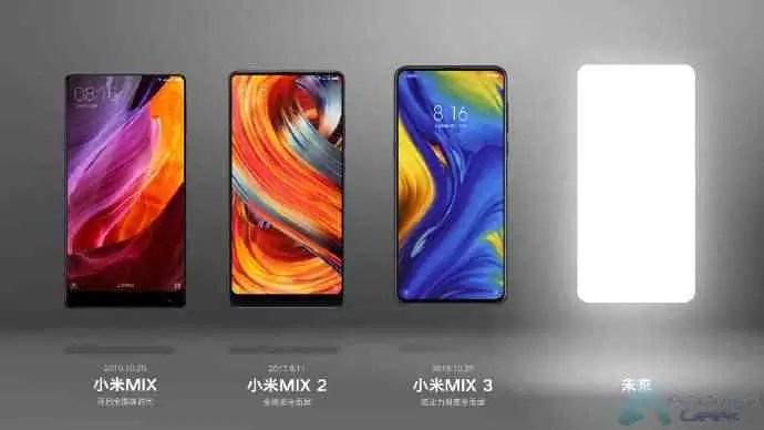 Xiaomi regista patente para smartphone com câmara periscópio. Mi Mix 4 és tu? 1