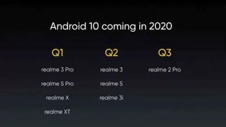 Realme anuncia seu roteiro de atualização do Android 10 para 2020