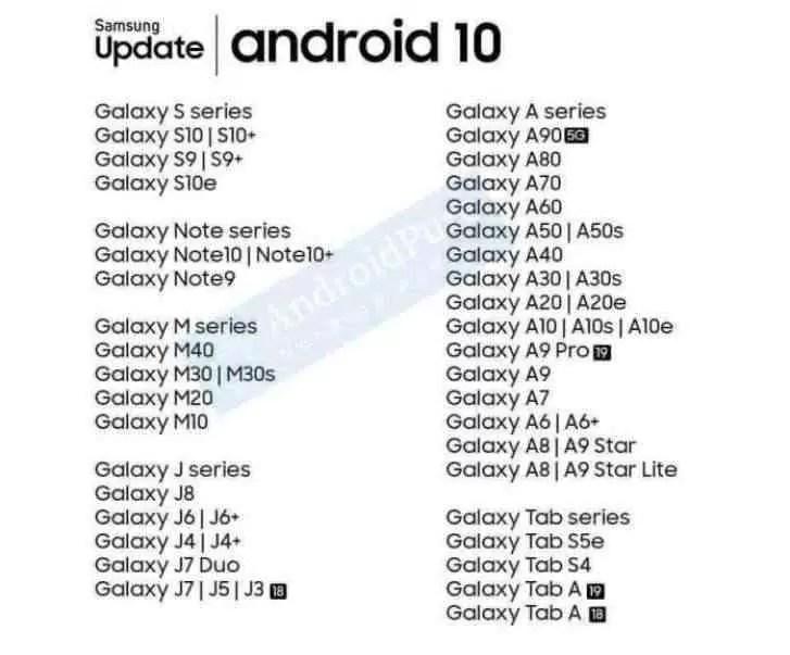 Aqui estão todos os dispositivos Samsung com Android 10