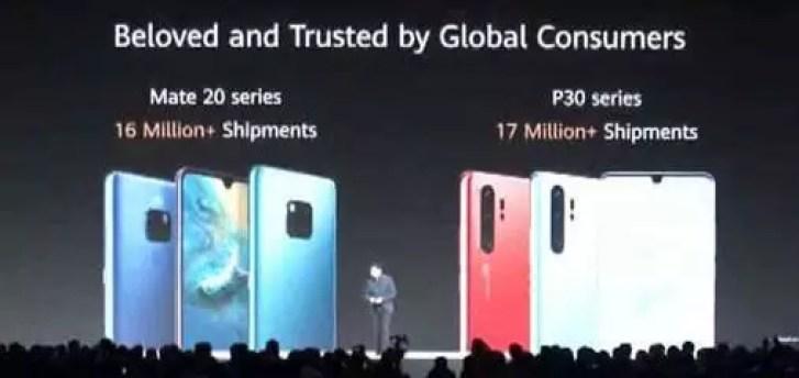 Telefones Huawei P30 e Mate 20 enviam milhões a mais de unidades que seus antecessores