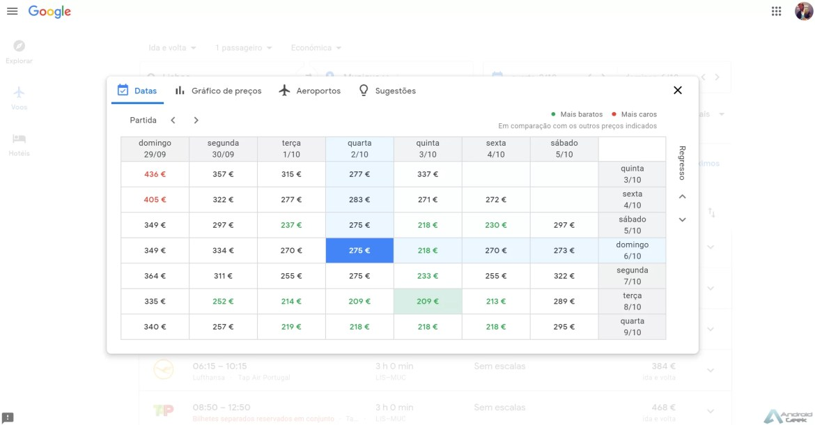 Google Flights. O que é, para que serve e como é usado 3
