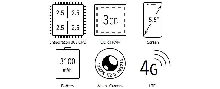 Flashback: A história de OnePlus One é de grande sucesso e alguns erros