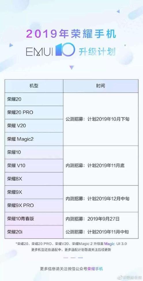 Agenda de atualização do Honor EMUI 10