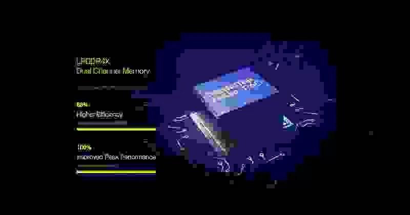 Maior bateria de sempre num UMIDIGI! UMIDIGI Power 3 com bateria de 6150mAh, câmara quad de 48MP, ecrã perfurado e Android 10. 6