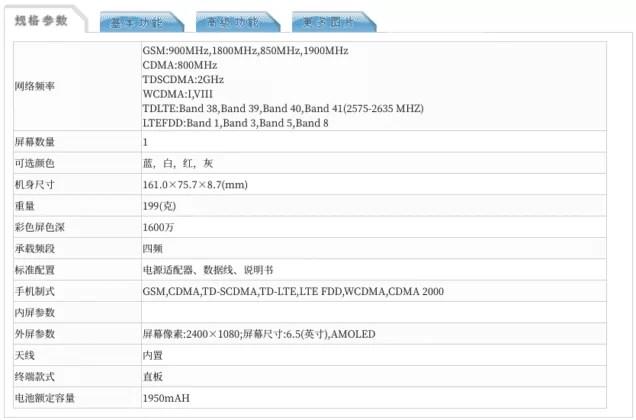 Especificações do Realme X2 Pro divulgadas na TENAA 2