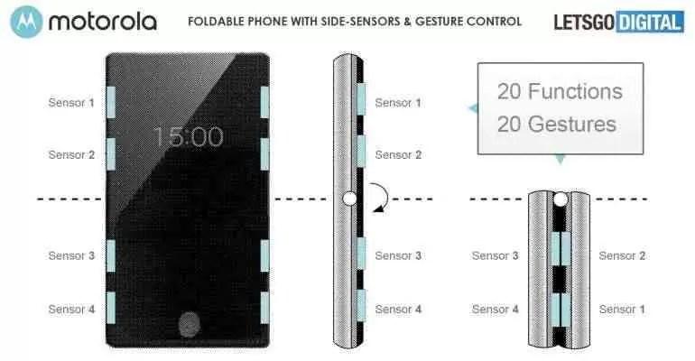 Motorola RAZR 2 pode chegar com lateral sensível ao toque 1