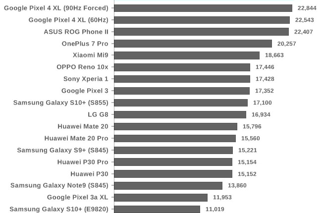 Análise Huawei Mate 30 Pro. O mais esperado FlagShip, chegou! 29