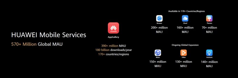 Desenvolvimento de ecossistema da Huawei Mobile Services é necessário, diz presidente da Huawei 2