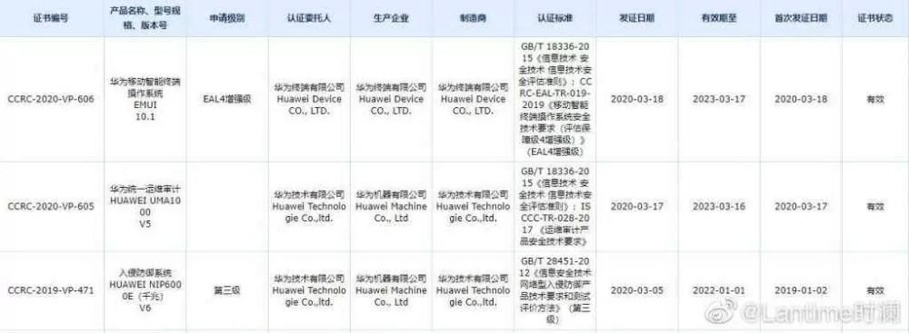 EMUI 10.1 recebe certificado de segurança para lançamento com a série Huawei P40 2