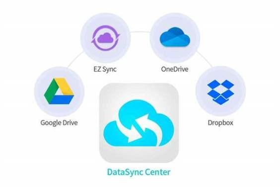 Asustor simplifica backups com DataSync Center 1