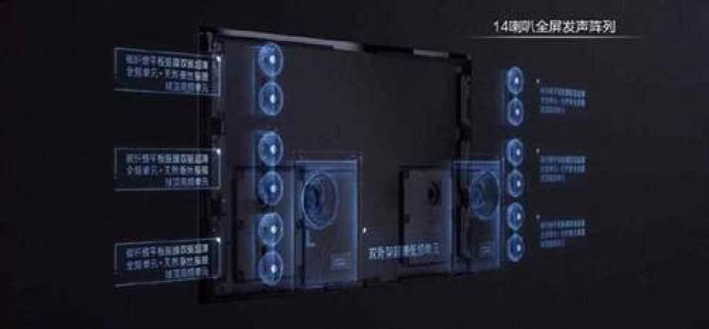 Lançada TV Huawei Vision X65, com câmara ultra grande angular de 24MP, 14 colunas incríveis e muito mais 2