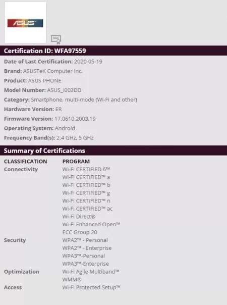 Certificação WiFi
