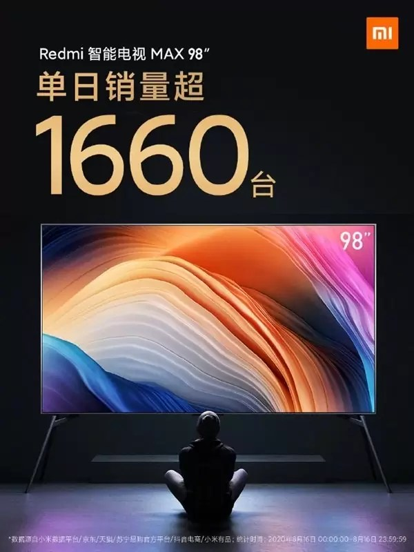 Venda Redmi Smart TV Max 98 polegadas China