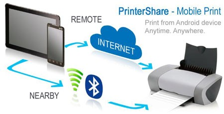 PrinterShare Print Service Premium 11.3.1 Patched software download for mobile printing