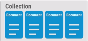 Firestore Document Database Data Model - knowledge Transfer