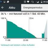 Tipp: Energiesparmodus unter Android 5.0 verwenden