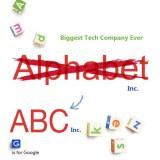 Google-Mutter 'Alphabet' verletzt Markenschutzrechte und wird in 'ABC' umbenannt