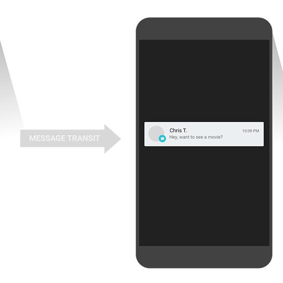 Messenger Ohne App
