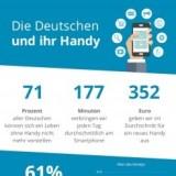 So wichtig sind den Deutschen ihre Handys