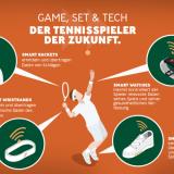 Neue Technologien – Wie man Tennis bald neu erleben kann