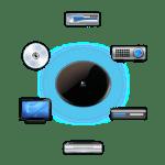 Logitech Harmony Link: Vom Smartphone zur interaktiven Universalfernbedienung