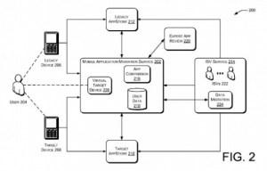 So stellt sich Microsoft die Migration von Apps auf andere Systeme vor. Foto: unwiredview.