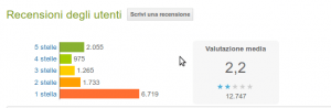 Facebook-Home-per-Android-GPlayStat