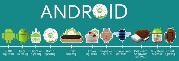 Adozioni Android