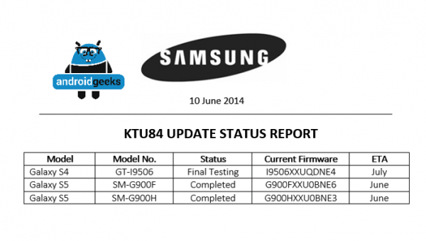 Samsung Galaxy-S5-and-Galaxy-S4-Android-4.4.3-600x340