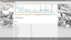 Zidoo X1 Ice Storm benchmark results