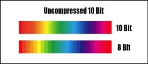 10-bit-chart