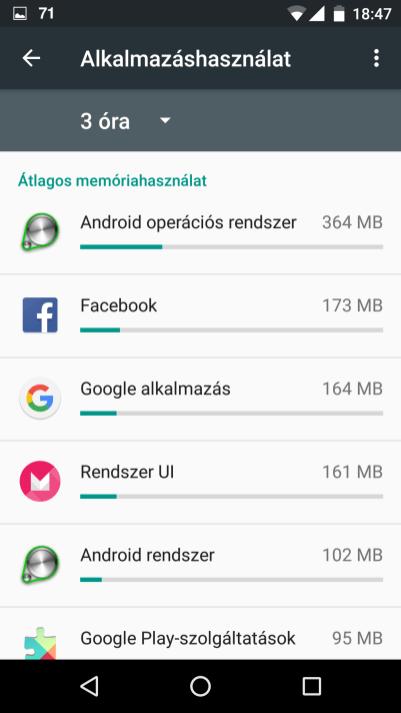 Android6-memoriakezelo