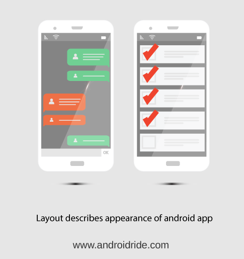 what is layout in android - www.androidride.com