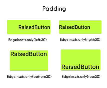 raisedbutton padding