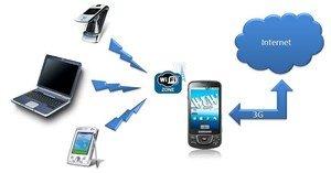 Включить беспроводную раздачу Интернета со смартфона