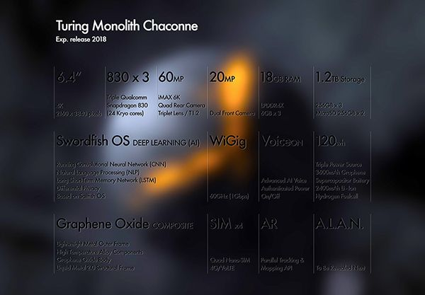 Turing Monolith Chaconne  Specs