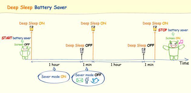 Deep_Sleep