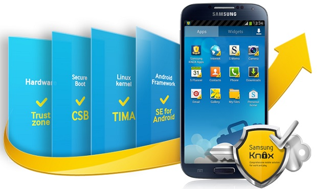 https://i1.wp.com/androidstylehd.com/wp-content/uploads/2013/10/Samsung-Knox-in-arrivo-sui-Galaxy-S4-Italia.jpg?w=640