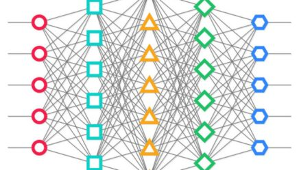 Resultado de imagen de redes neuronales