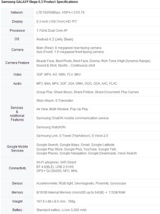 Galaxy Mega 6.3 Especificaciones