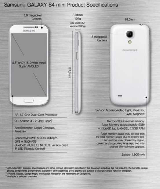 S4 Mini Especificaciones